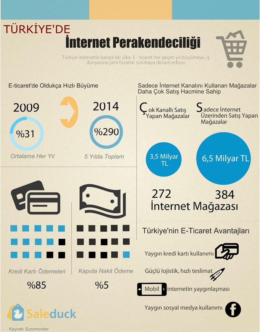 Türkiye'de internet parekendeciliği