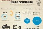türkiye-internet-parekendeciliği