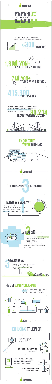armut-girişimci-girişimcilik-eticaret