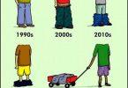yıllara-göre-giyim-şeklimiz