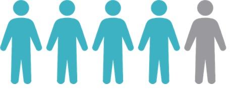 Beş-müşteri_www.eticaretgunlugu.com