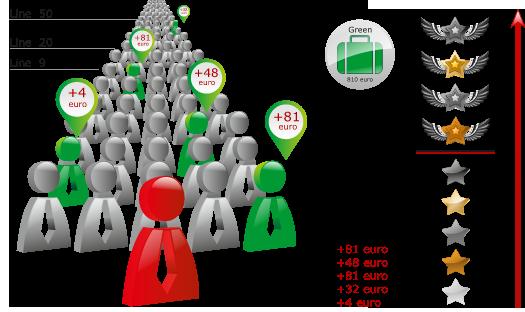 questra-yatırımcı-kaydı-eticaretgunlugu