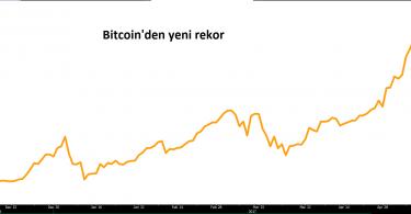 bitcoin_rekor