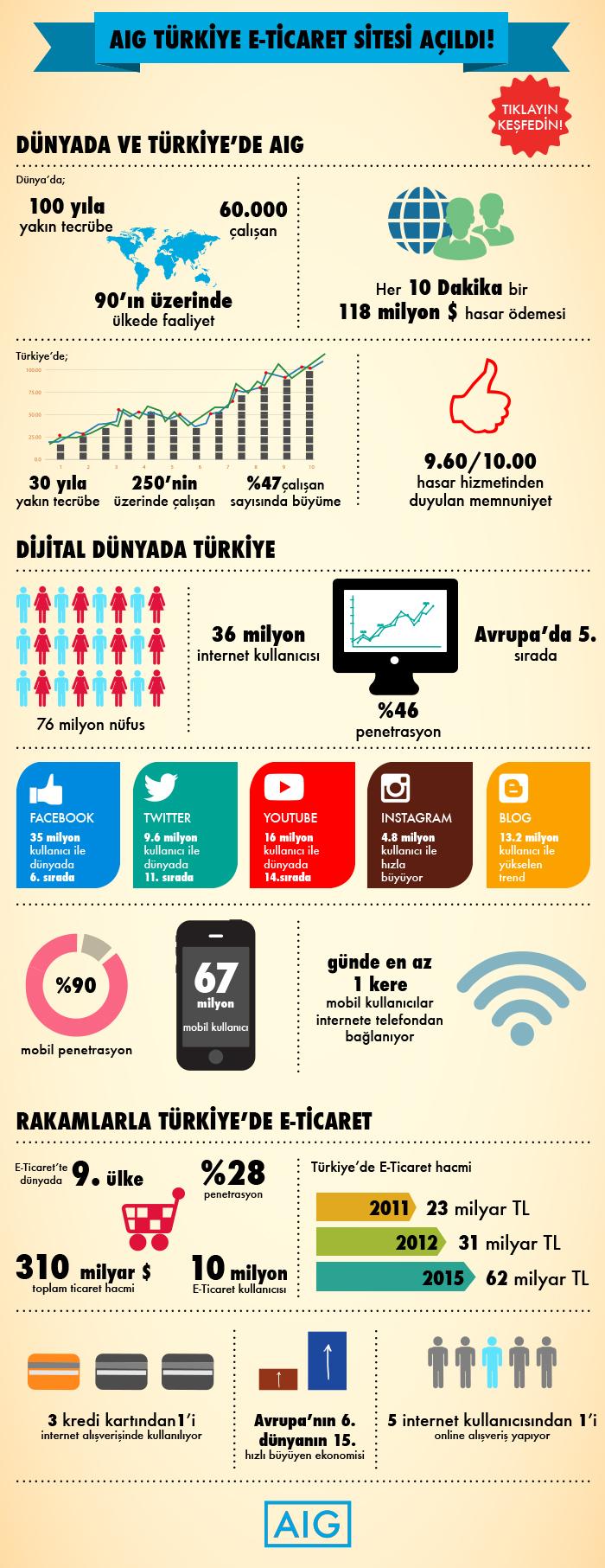 infografik-tr