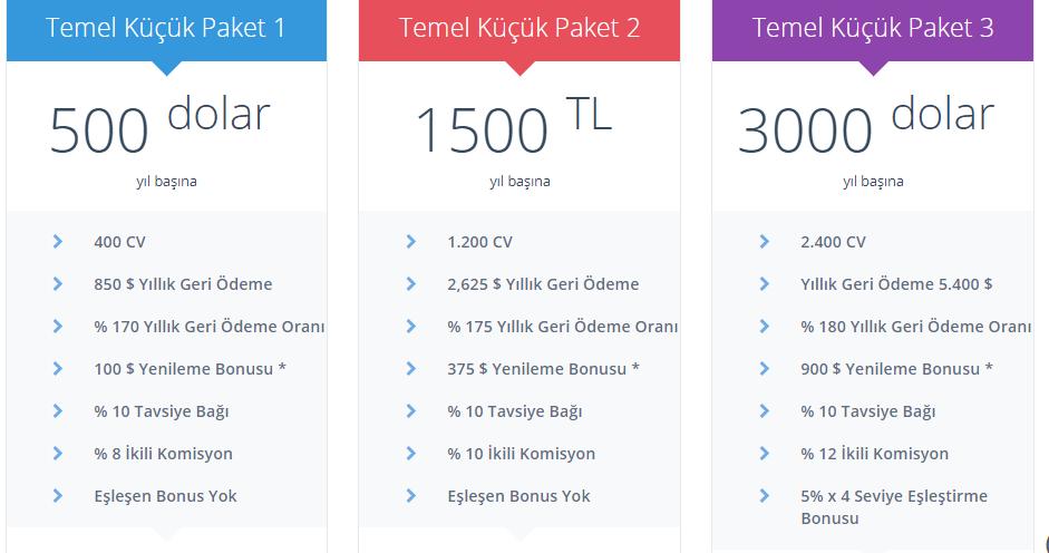 TEMEL-KÜÇÜK500-1500-3000