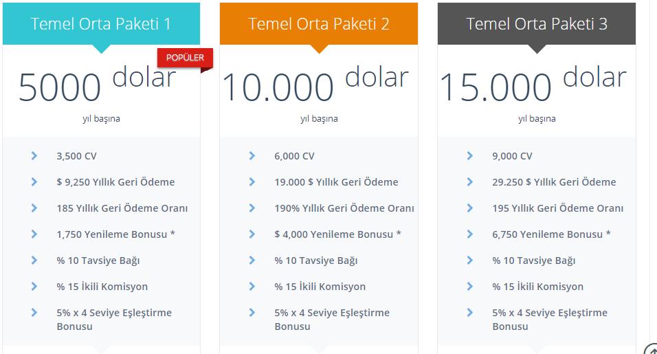 TEMEL-ORTA5000-10.000-15.000 (1)